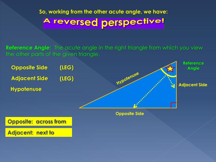 So, working from the other acute angle, we have: