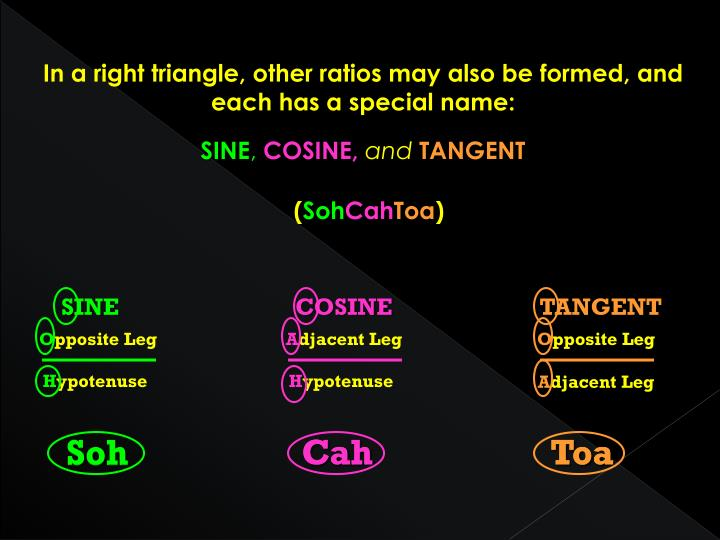 In a right triangle, other ratios may also be formed, and each has a special name: