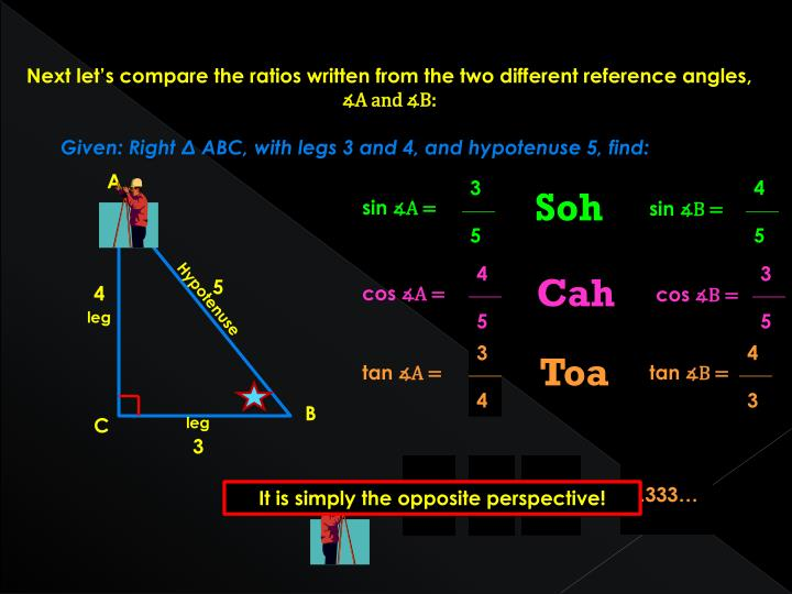 Next let's compare the ratios written from the two different reference angles,