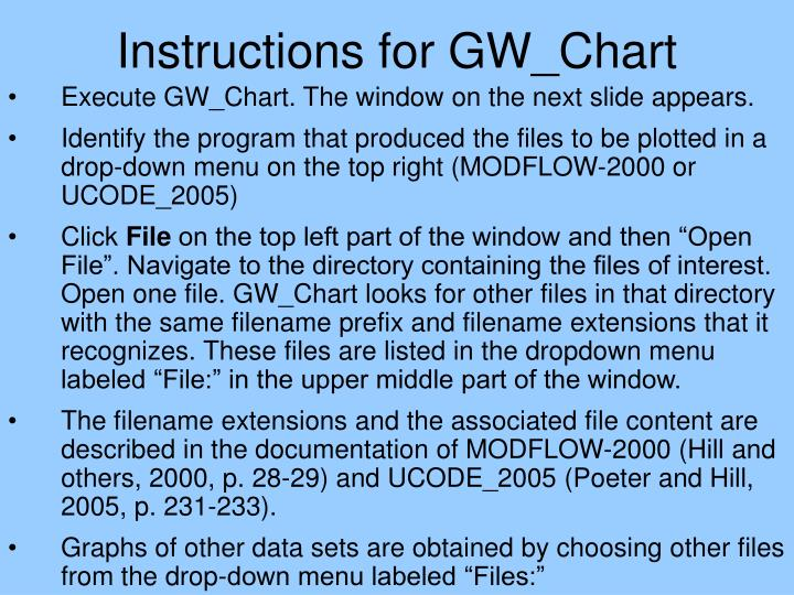 Instructions for GW_Chart