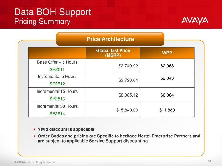 Data BOH Support