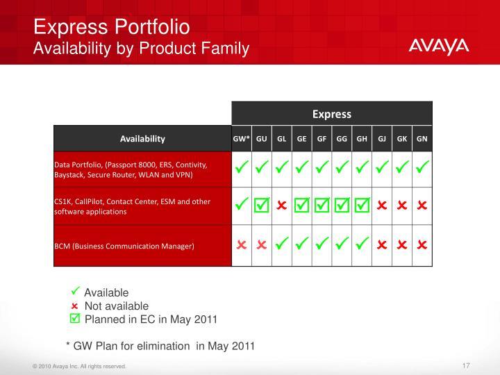 Express Portfolio