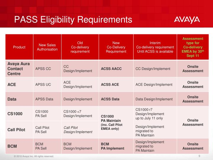 PASS Eligibility Requirements