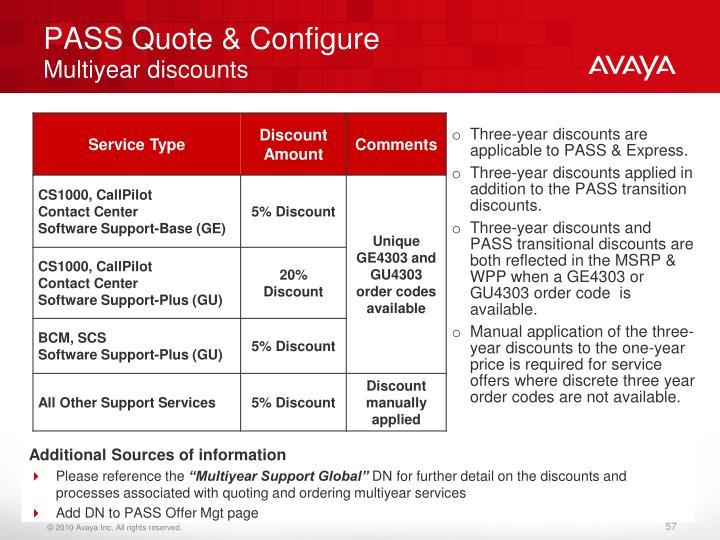PASS Quote & Configure