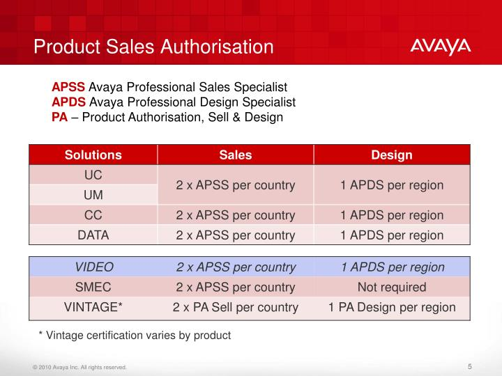 Product Sales Authorisation