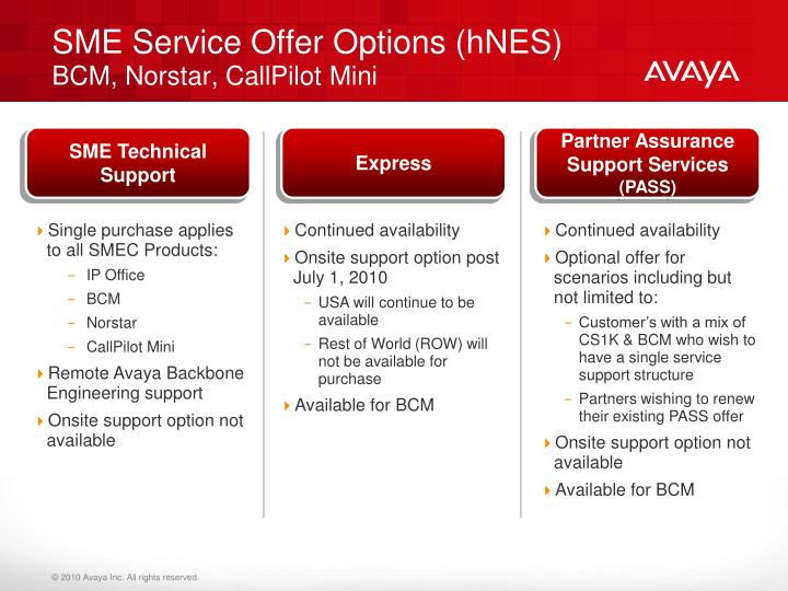 SME Service Offer Options (hNES)