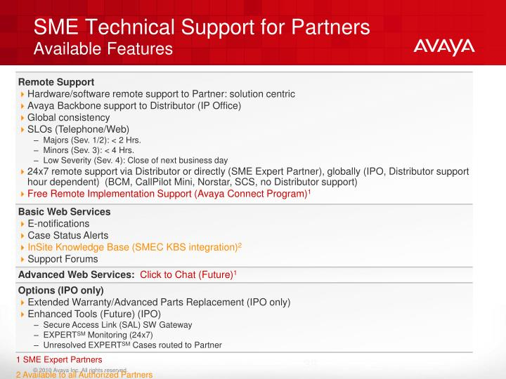 SME Technical Support for Partners