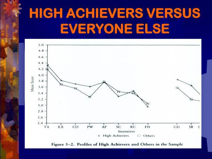 HIGH ACHIEVERS VERSUS EVERYONE ELSE