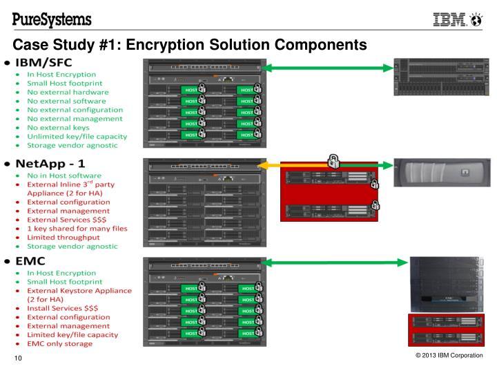 Case Study #1: Encryption
