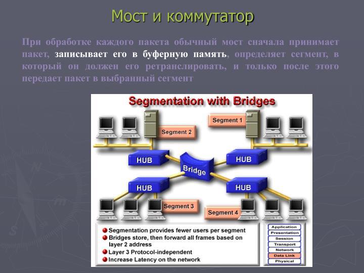 Мост и коммутатор