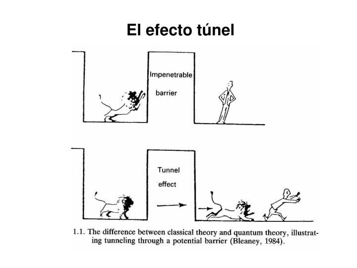 El efecto túnel