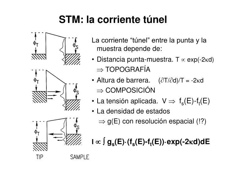 STM: la corriente túnel