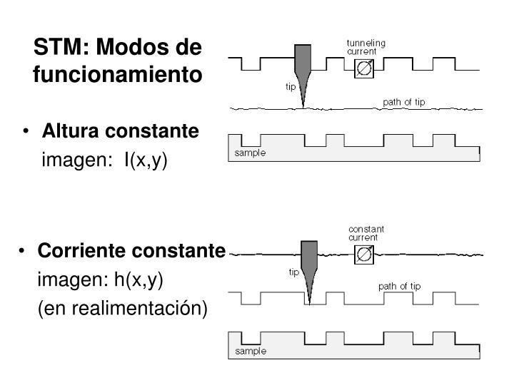 STM: Modos de funcionamiento