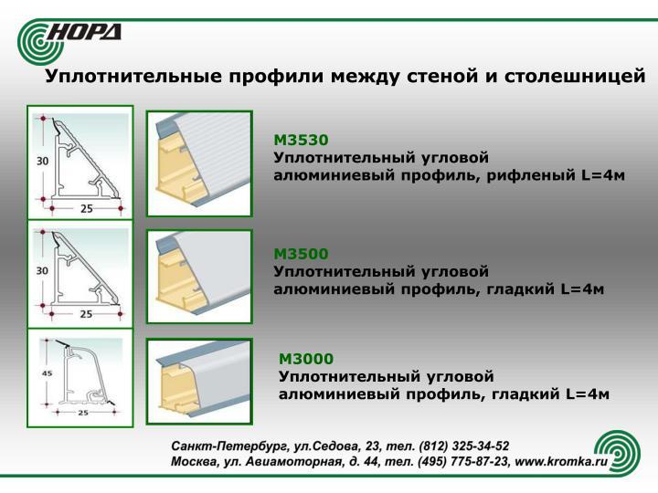 Уплотнительные профили между стеной и столешницей