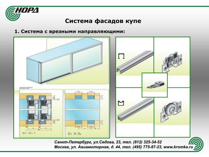 Система фасадов купе