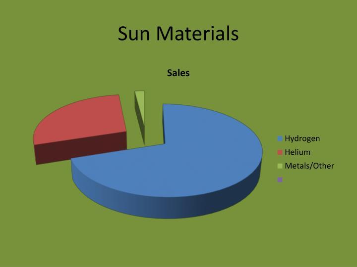 Sun Materials