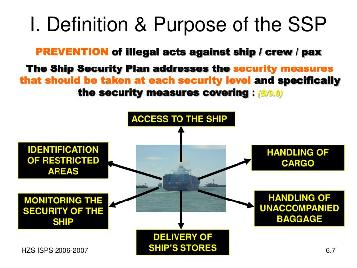 I. Definition & Purpose of the SSP