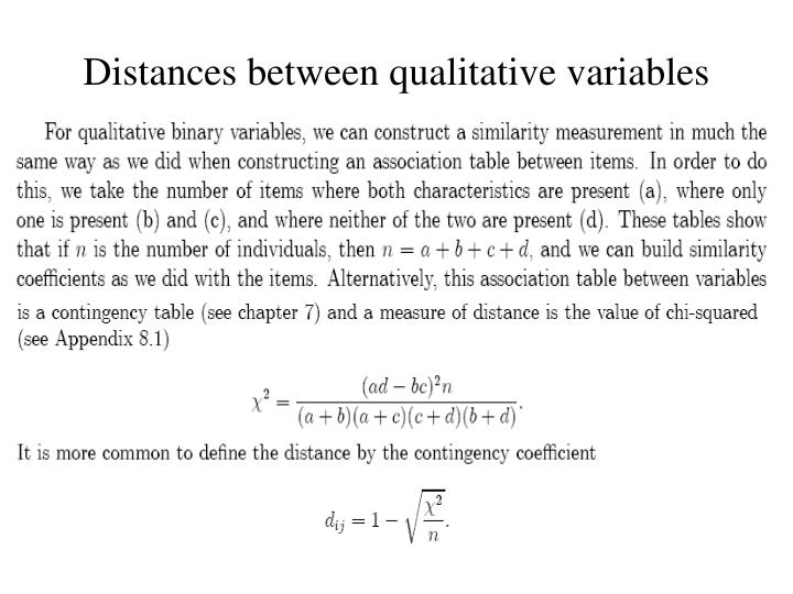 Distances between qualitative variables