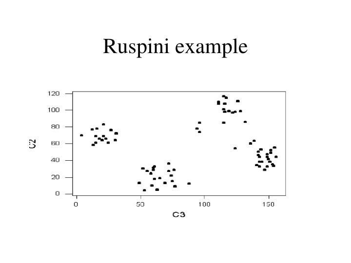 Ruspini example