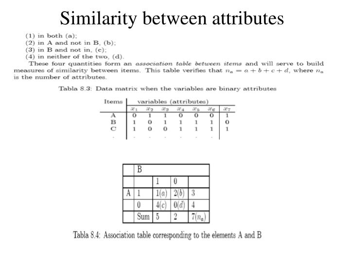 Similarity between attributes