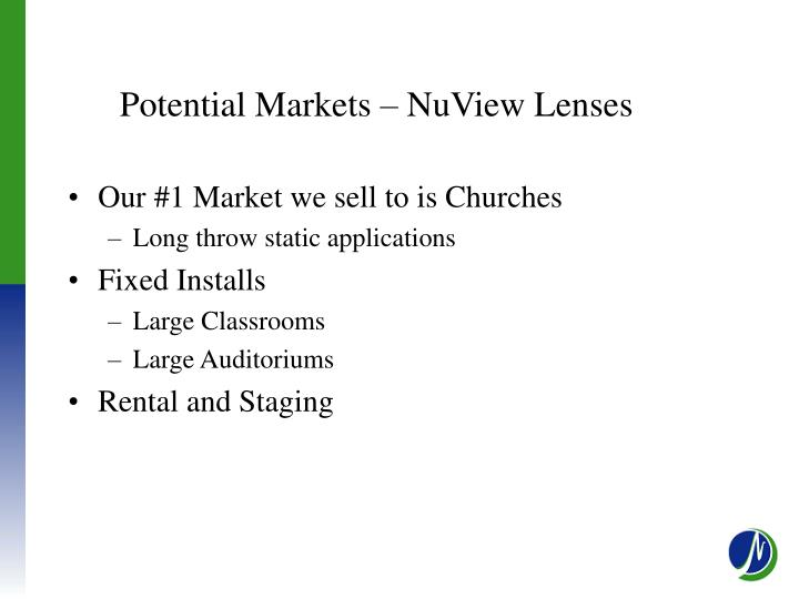 Potential Markets – NuView Lenses