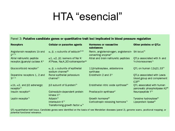 HTA esencial