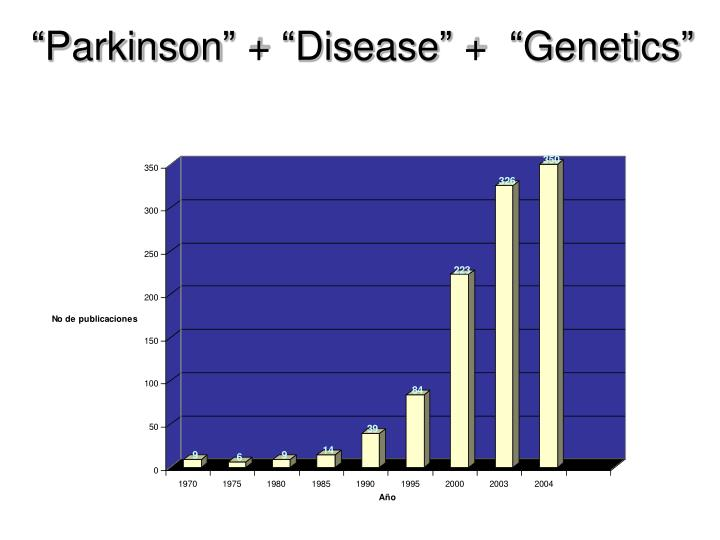 """Parkinson"" + ""Disease"" +  ""Genetics"""