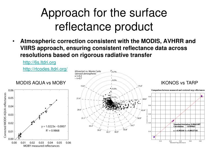 Approach for the surface reflectance product