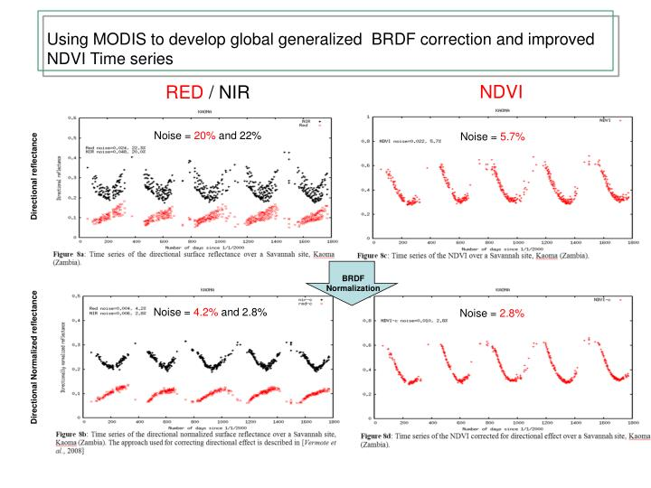 Using MODIS to develop global generalized  BRDF correction and improved NDVI Time series