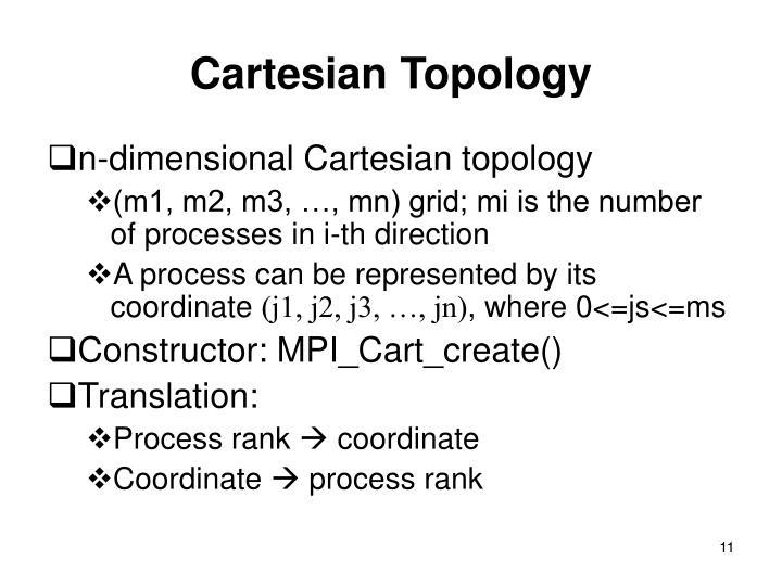 Cartesian Topology