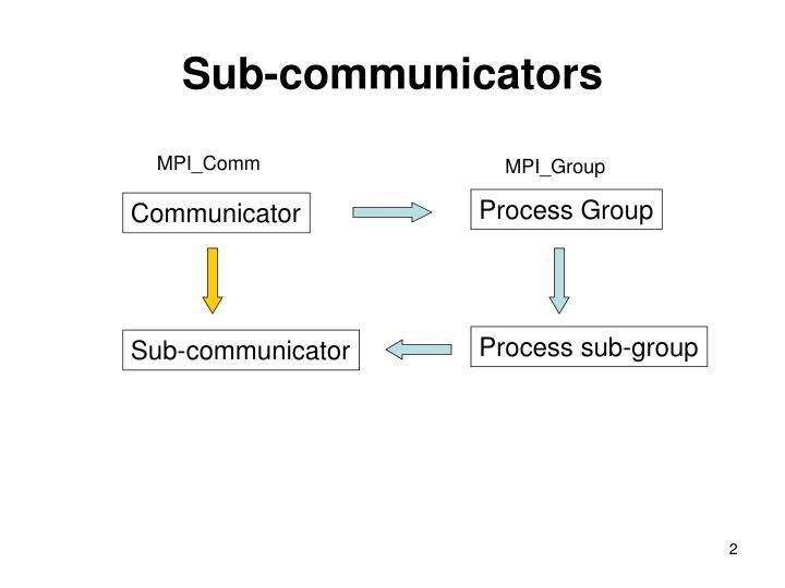 Sub-communicators