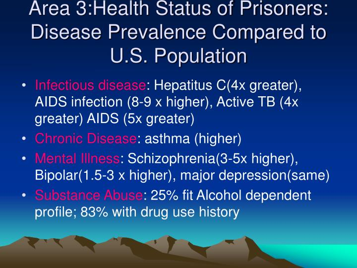 Area 3:Health Status of Prisoners: Disease Prevalence Compared to U.S. Population