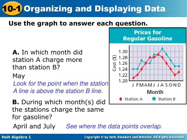 Use the graph to answer each question.