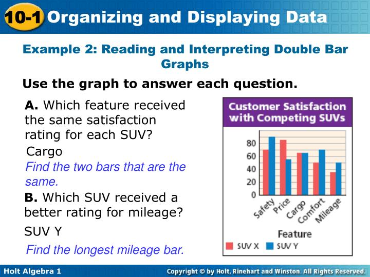 Example 2: Reading and Interpreting Double Bar Graphs