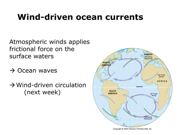Wind-driven ocean currents