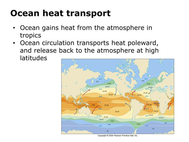 Ocean heat transport