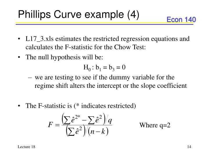 Phillips Curve example (4)
