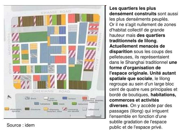 Les quartiers les plus densément construits
