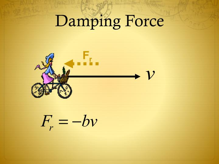 Damping Force