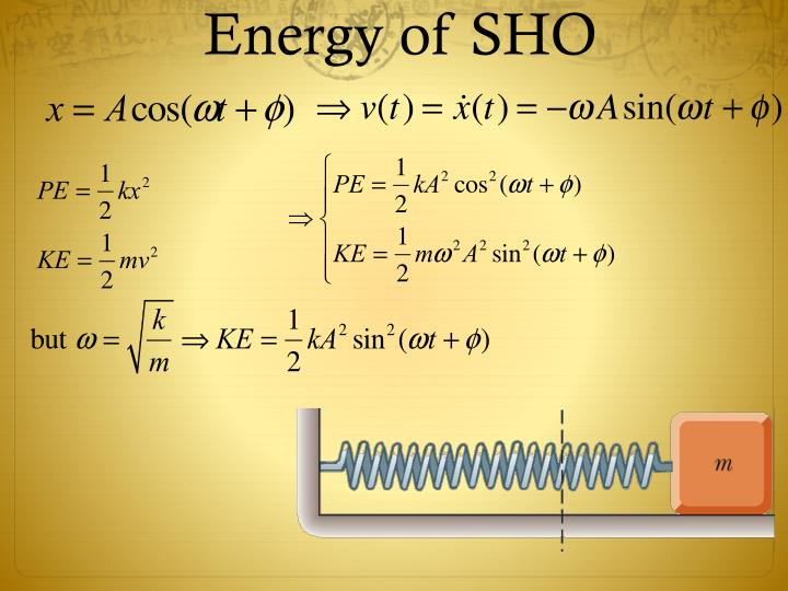 Energy of SHO