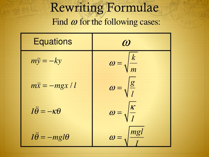 Rewriting Formulae