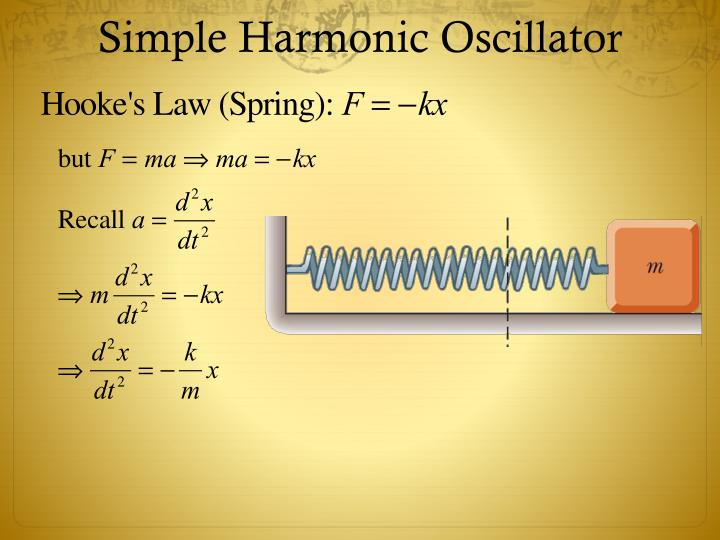 Simple Harmonic Oscillator