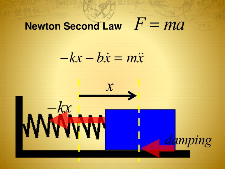 Newton Second Law