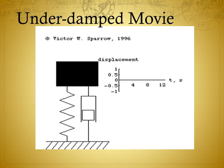 Under-damped Movie