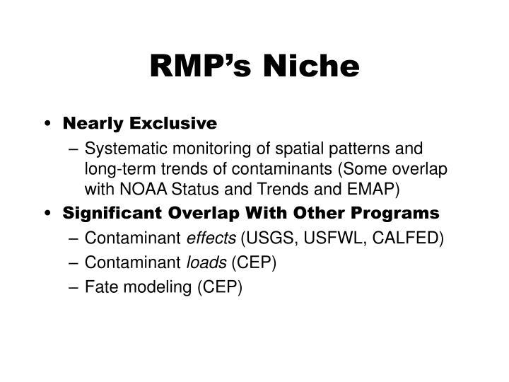 RMP's Niche