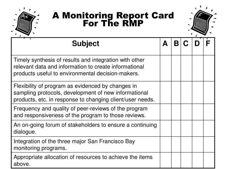 A Monitoring Report Card