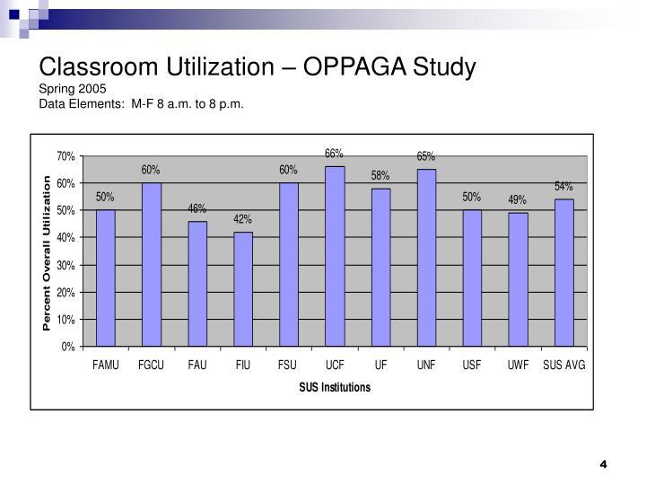 Classroom Utilization – OPPAGA Study