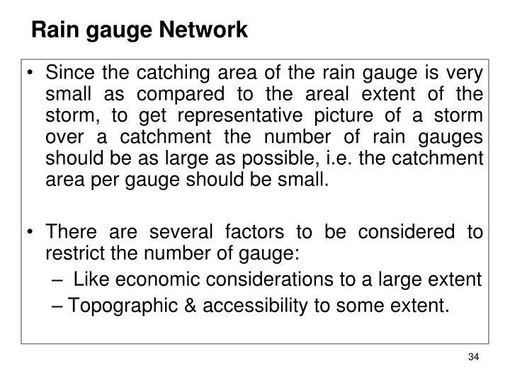 Rain gauge Network