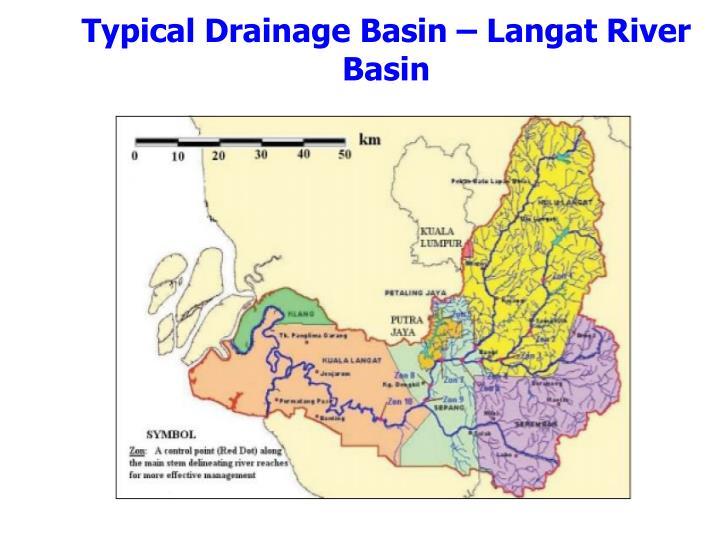 Typical Drainage Basin – Langat River Basin