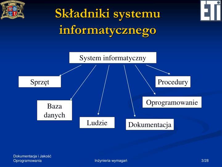 Składniki systemu informatycznego